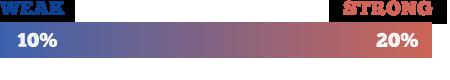 Design Your Vape Mixing Ratio